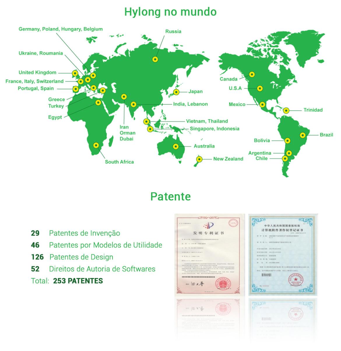 Mapa-v2